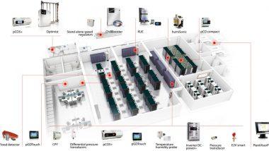 Bina Otomasyon Sistemleri